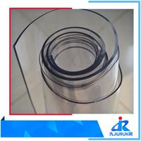 Low price 2mm flexible pvc sheet roll