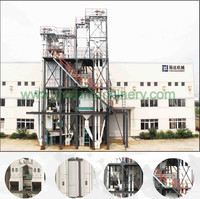 1-20t/h feed pellet production line