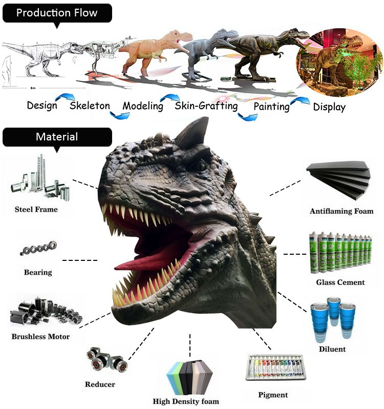 High quality artificial inflatable dinosaur costume