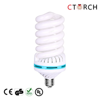 TORCH HOT sale 40w full spiral energy saving lamp
