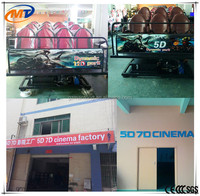 Hot sale 5d cinema theater/classic adult movies 5d 7d cinema /5d cinema system from china