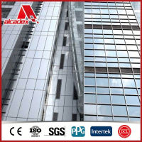Lightweight Building Material, Aluminium Laminate Panel