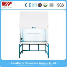 Bench Top Fume Hoods Price for Laboratory Furniture,Horizontal Laminar Flow Cabinet/clean bench/ Fume Hood