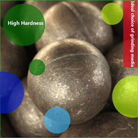 Cast Grinding Iron Ball for Ball Mill Grinding Media and Mining Coal Grinding