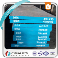 1.2379 / skd11 / d2 alloy steel price list