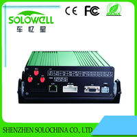 Factory direct 4ch 3g 4g wifi gps mobile dvr software
