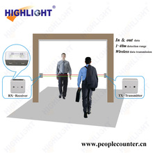 Highlight HPC005 customer counter people counting,counter,people count,counting system,retail store counter