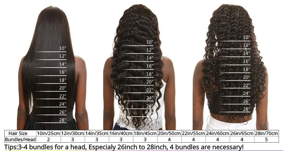Originea Deep Wave Brazilian Remy Human Hair 360 Lace Frontal Closure With 2 Bundles Deep Wave Remy Hair Bundles brazilian loose deep wave weave Curly bundles human hair with frontal closure