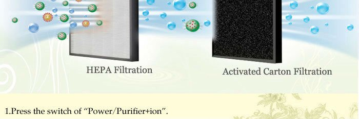 Mini Home and Car Ozone Anion Ionic Activated Carbon Air Purifier