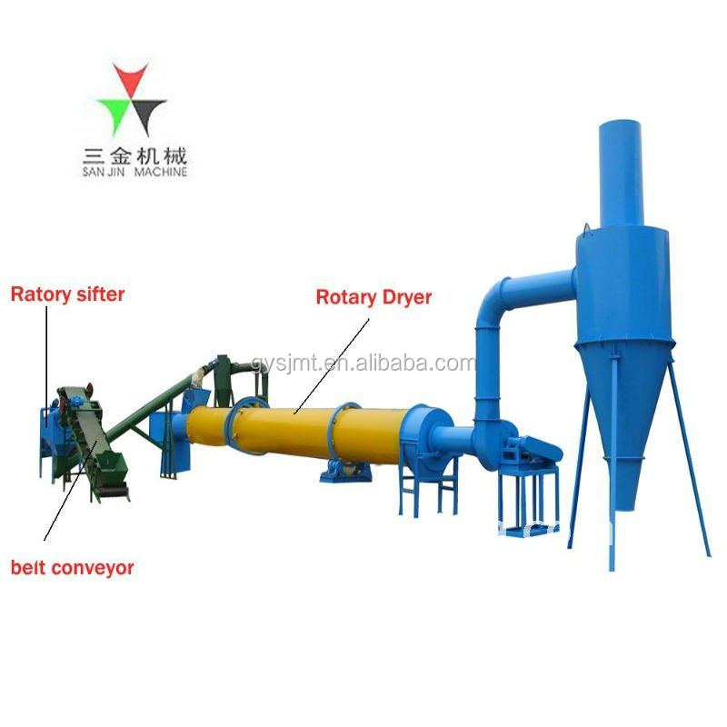 Professional rotary drum dryer