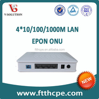 FTTH GEPON ONU - 1 x 10/100/1000M Base Ethernet Ports and 1 FE port Ftth Epon Onu