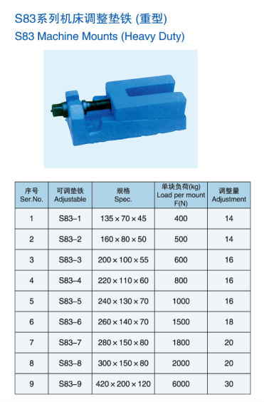 stable shock anti vibration mount for machine