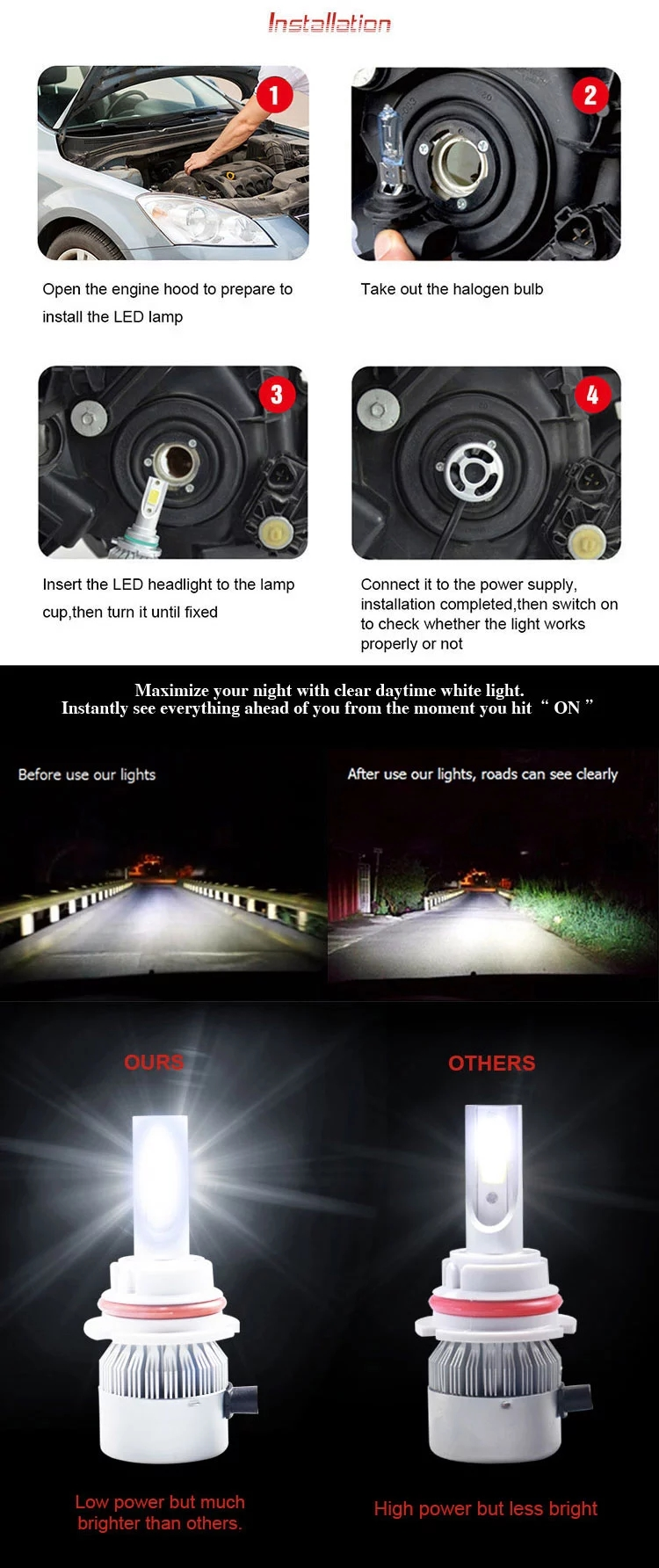 auto parts Factory direct sell car headlight bulbs led 880,881,h1,h4,h7,h11,h13,9004,9005,9006,9007,9012 headlight lamps