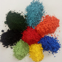 Ceramics Glaze Pigment Color For Porcelain