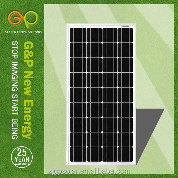 high efficiency best price largest solar panel for latest branded spectacle frames