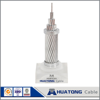 Hot sale !Professional China manufacturer ACAR conductor
