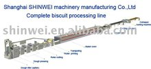 Multifunctional biscuit production line