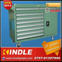 Kindle 31 years experience roller Customized wooden tool cabinet with drawers