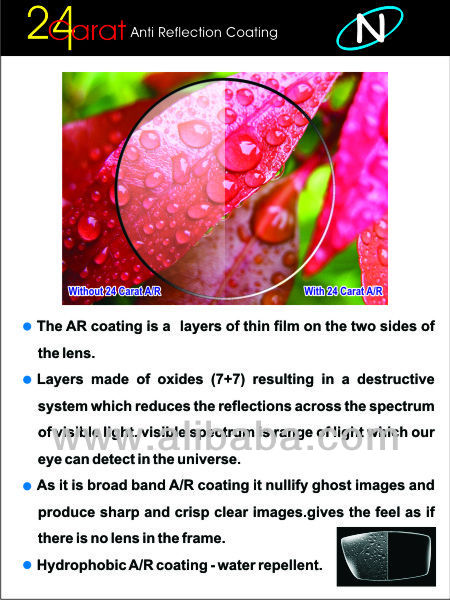 ANTI REFLECTION COATING A/R LENSES