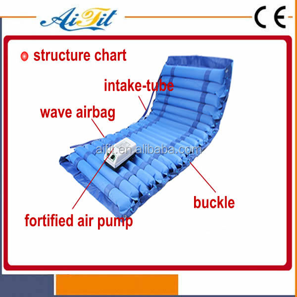 Healthcare anti decubitus adjustable ripple air mattress for the old