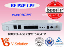 P2P CPE For CATV Receiver, VoIP Module And Home-Router
