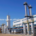 LNG Plant---High efficiency low power consumption small size MRC process