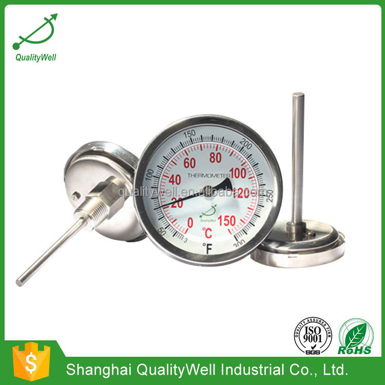 Milk temperature thermometer