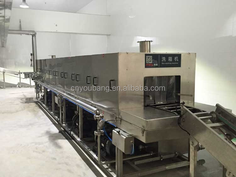 Zhucheng youbang Stainless automatic plastic container cleaning machine