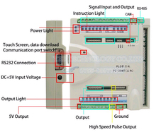 1pcs PLC Learning Machine/PLC Controller Development Board/Learning Board Programme/Software