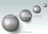 forged steel balls supplier