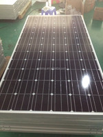 import solar panels 250w from factory shenzhen china