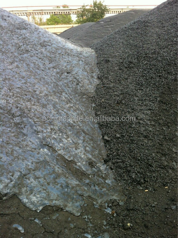 HARD PITCH Modified COAL TAR PITCH