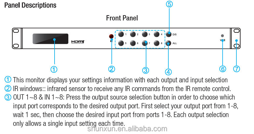 Hot Quality 8x8 HDMI 1080P Matrix Switcher Extender Full HD 8 Displays via Cat5/6 Cable Supports EDID HDCP WiFi Control