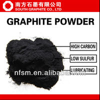 Graphite Fines or Powder
