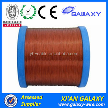 Cca Wire/copper Coated Aluminum Wire/copper Clad Aluminium Conductor ...