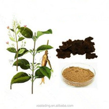 Figwort Root Extract