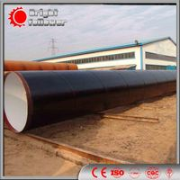 galvanized water transport steel pipe