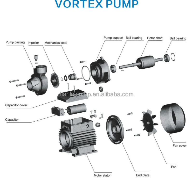 aluminum wire, aluminum impeller cheap vortex pump LQ-60