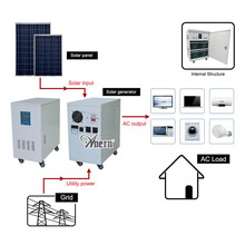 AC 110V~240V output 2KW home solar power system kit