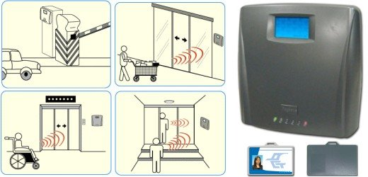 Long Range Rfid Reader For 3 Or 6 Meters Parking Access