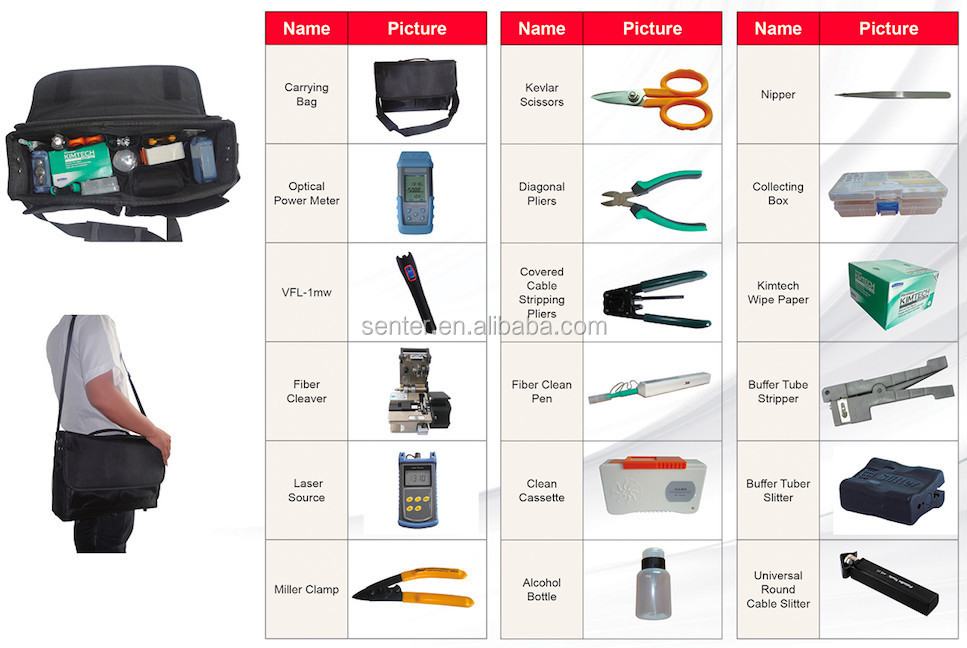 ST3900 FTTx Network Fiber Optic FTTH Tool Kit