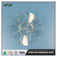 Housing plastic fan blade manufacturer