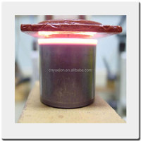 induction wire annealing furnace