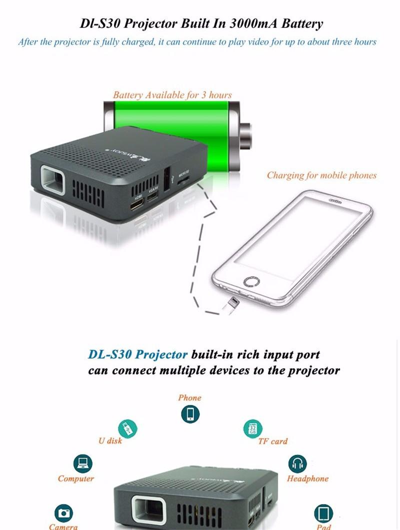 S30 Projector (14).jpg