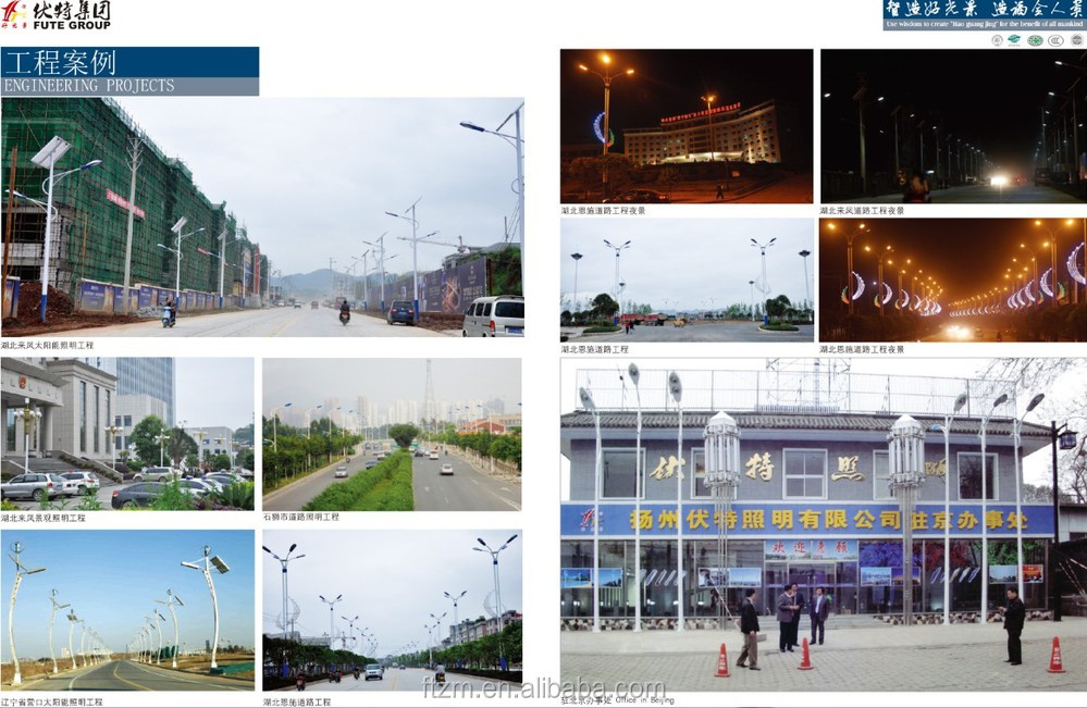CE TUV RoHs approved factory price 100W IP67 LED solar street light