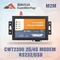 CWT2300 gsm modem with serial port support at command, RS232 3G modem, RS232 4G modem