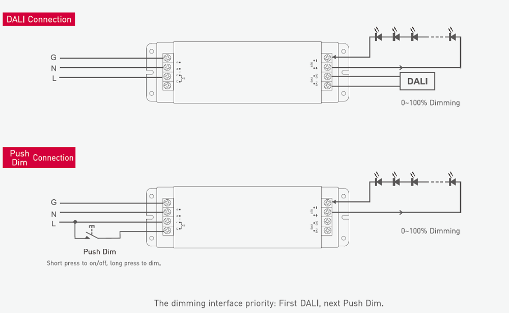 Dali Power Supply Constant Voltage 75w 12v 24v Led Driver - Buy Led ...