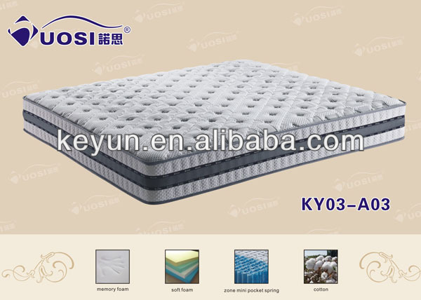 Roll up portable memory foam mattress KY-03-A03