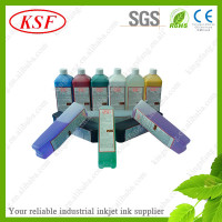High quality imaje inkjet printer inks for coding printing