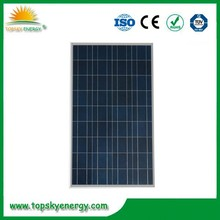 pv solar panel price USD or EUR with high cost performance